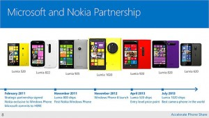 Various Nokia Windows Phones