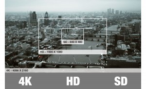 SD VS HD VS 4K
