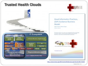 anette-ashertrend-in-medical-informatics-24-1024 trusted health clouds